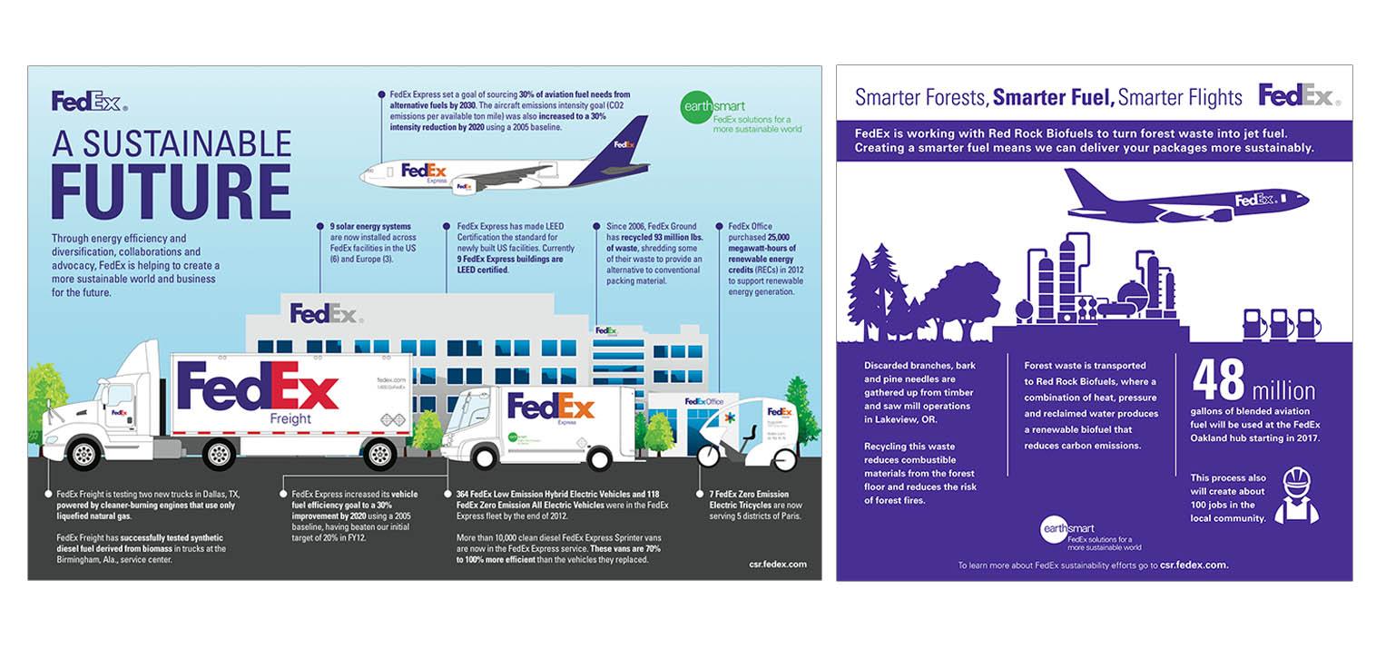 FedEx branded infographics